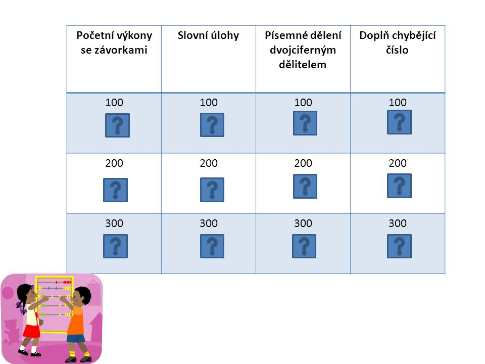 Početní výkony se závorkami Písemné dělení dvojciferným dělitelem