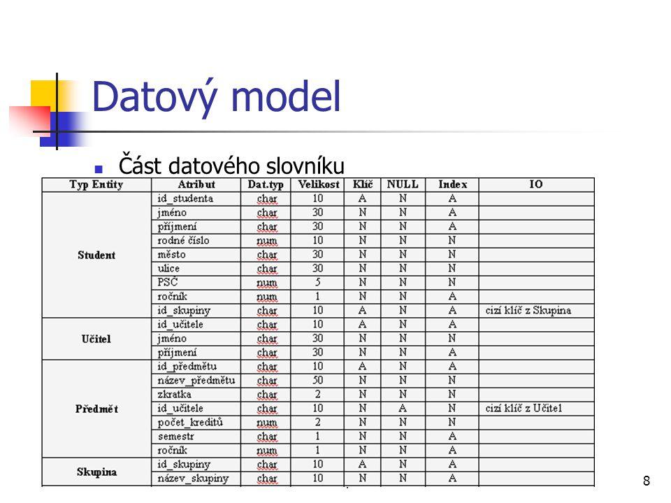 Datový model Část datového slovníku IS zápisu do cvičení