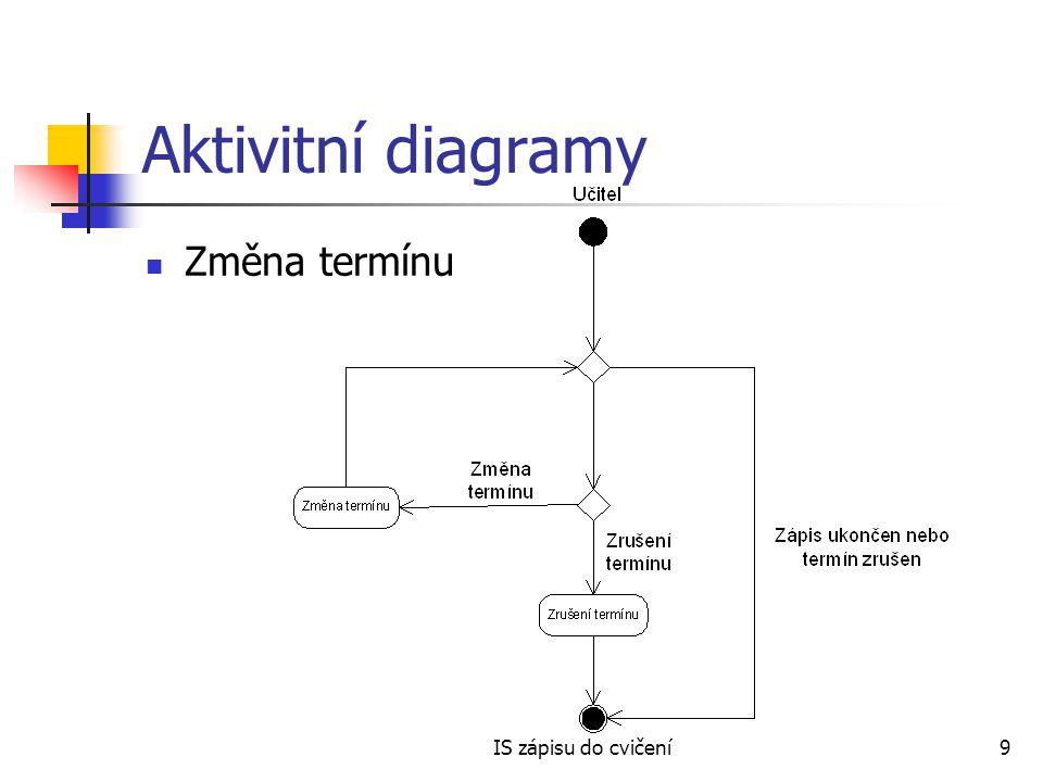 Aktivitní diagramy Změna termínu IS zápisu do cvičení