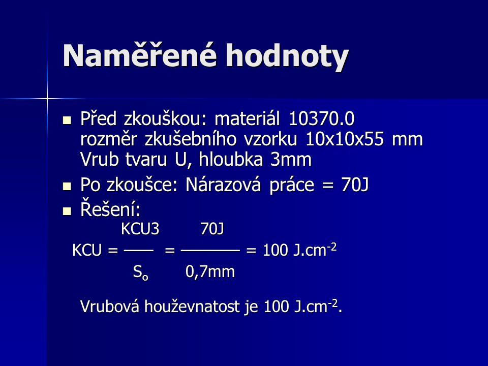 Naměřené hodnoty Před zkouškou: materiál 10370.0 rozměr zkušebního vzorku 10x10x55 mm Vrub tvaru U, hloubka 3mm.