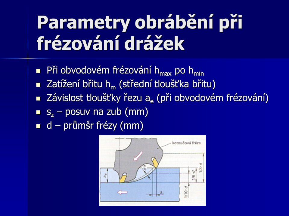 Parametry obrábění při frézování drážek