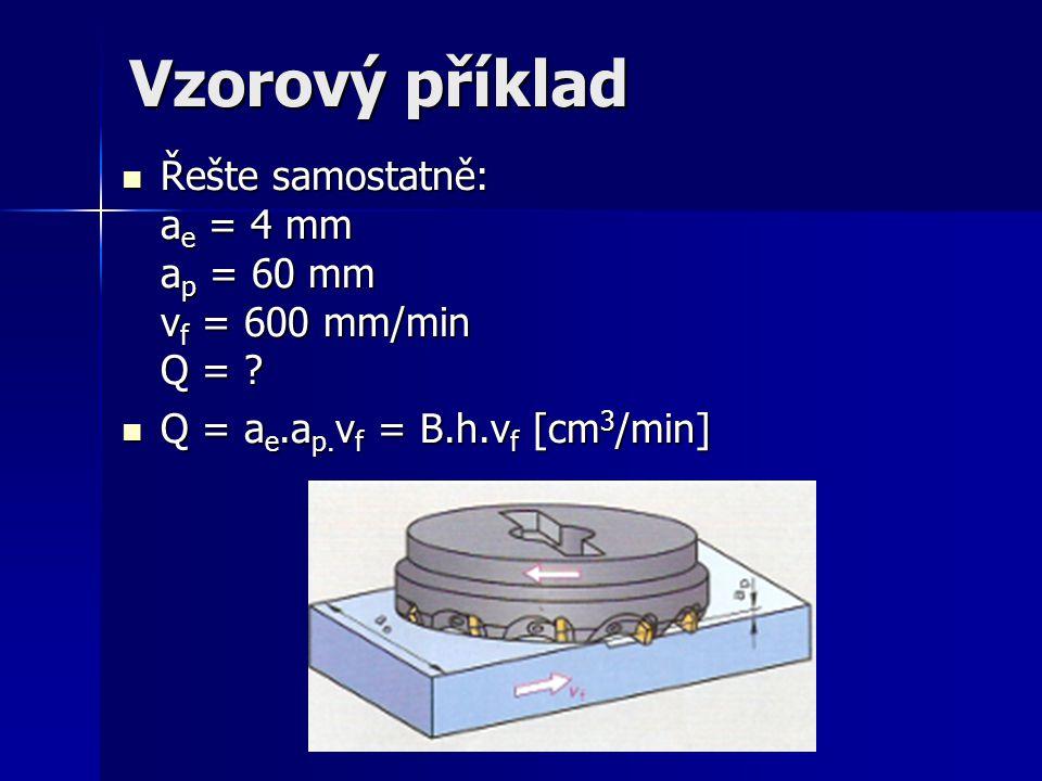 Vzorový příklad Řešte samostatně: ae = 4 mm ap = 60 mm vf = 600 mm/min Q = .
