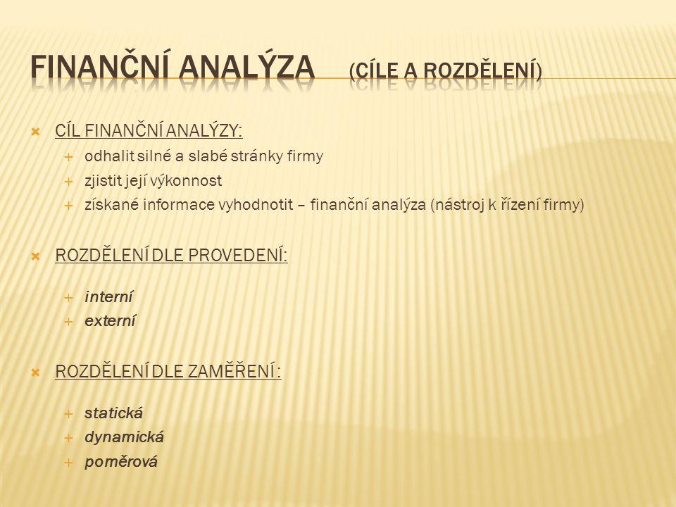 Finanční analýza (cíle a rozdělení)