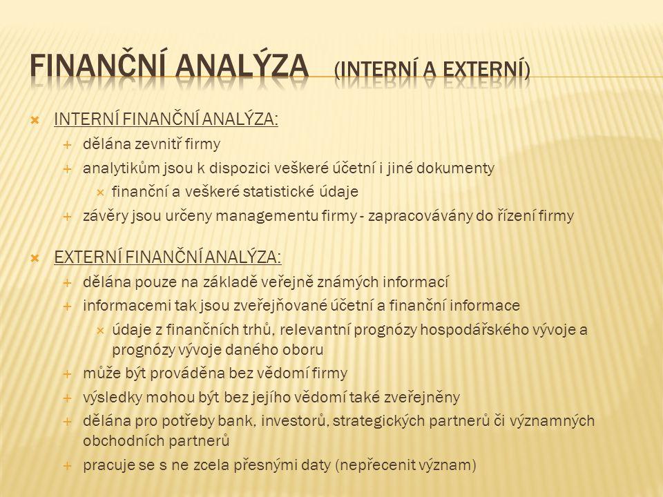 Finanční analýza (interní a externí)