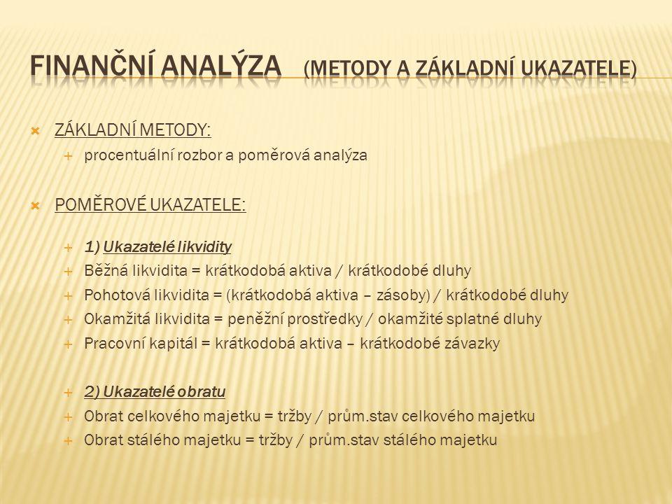 Finanční analýza (metody a základní ukazatele)