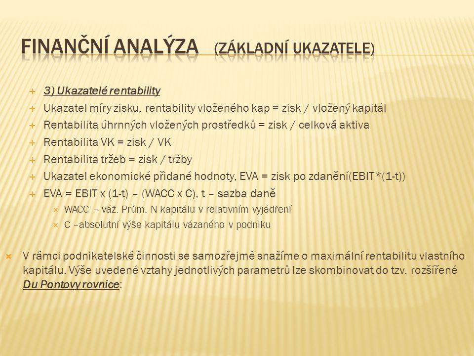 Finanční analýza (základní ukazatele)