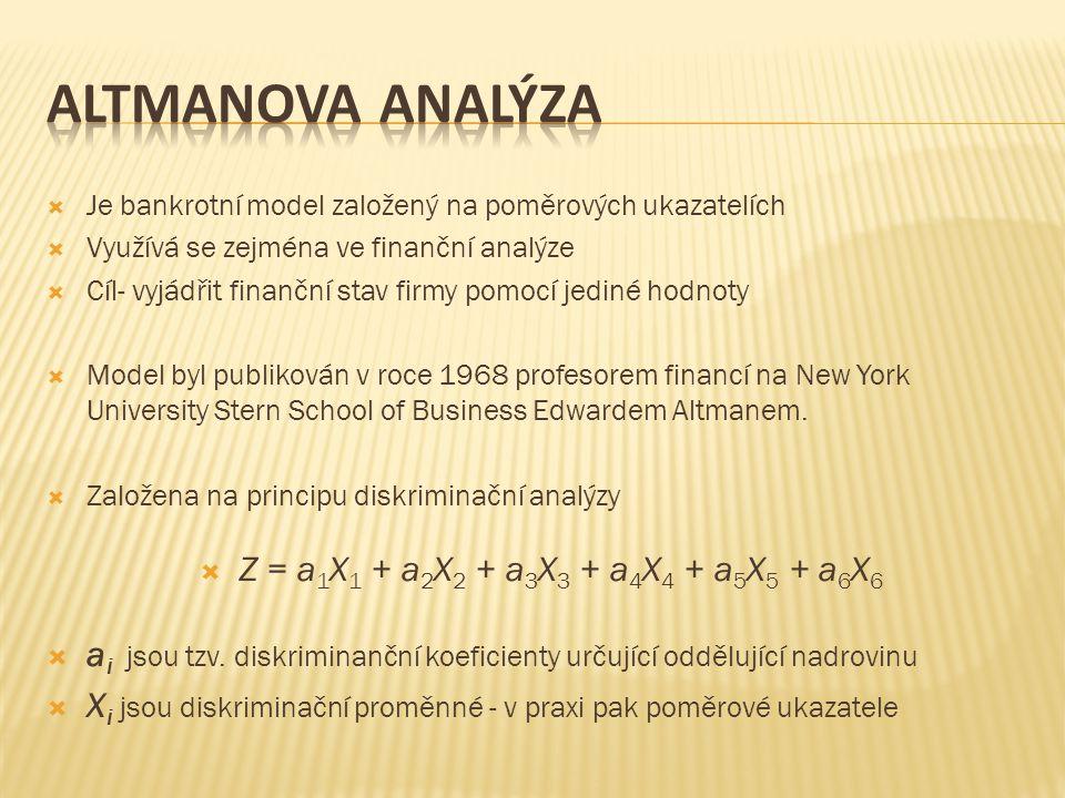 Altmanova analýza Z = a1X1 + a2X2 + a3X3 + a4X4 + a5X5 + a6X6