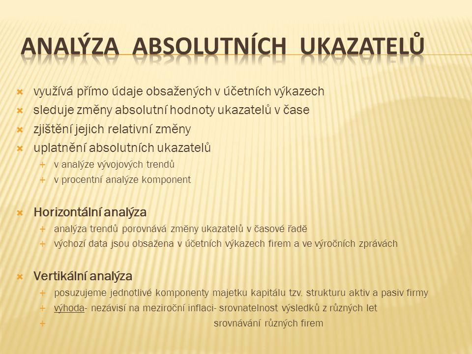 Analýza absolutních ukazatelů