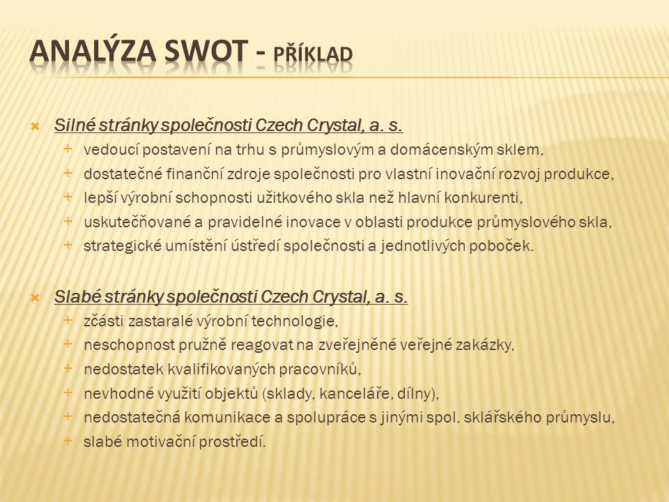Analýza swot - příklad Silné stránky společnosti Czech Crystal, a. s.