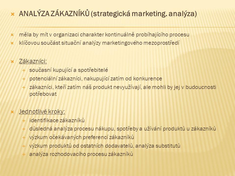 ANALÝZA ZÁKAZNÍKŮ (strategická marketing. analýza)
