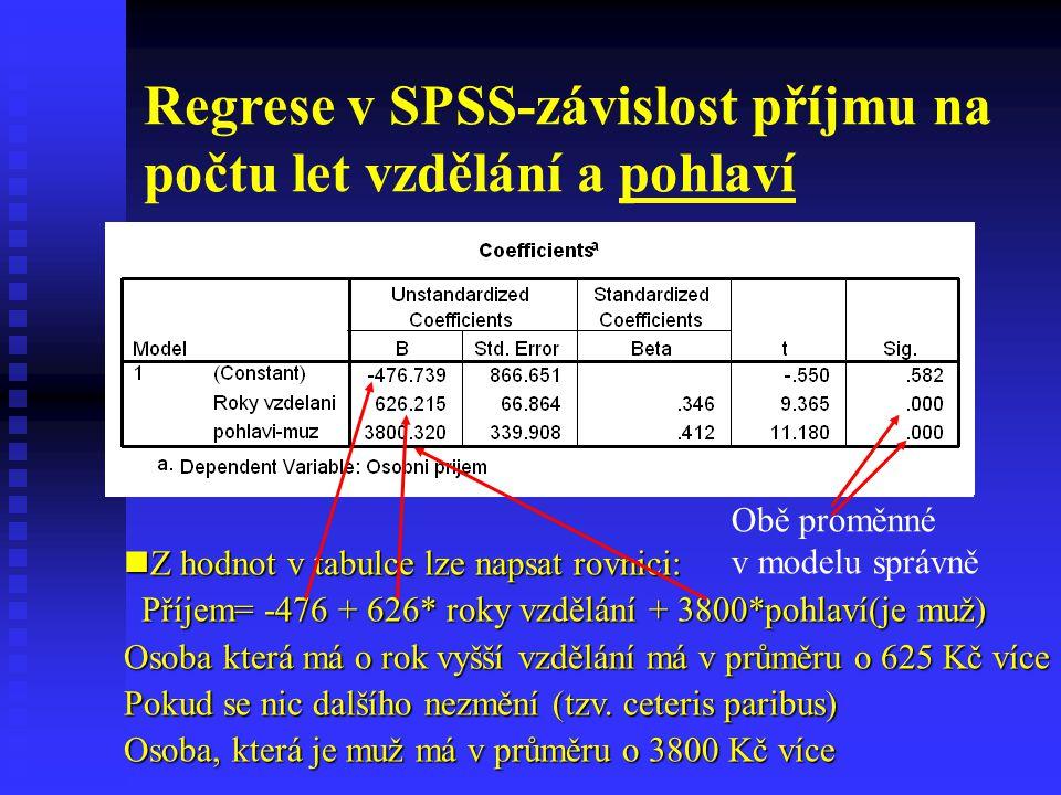 Regrese v SPSS-závislost příjmu na počtu let vzdělání a pohlaví