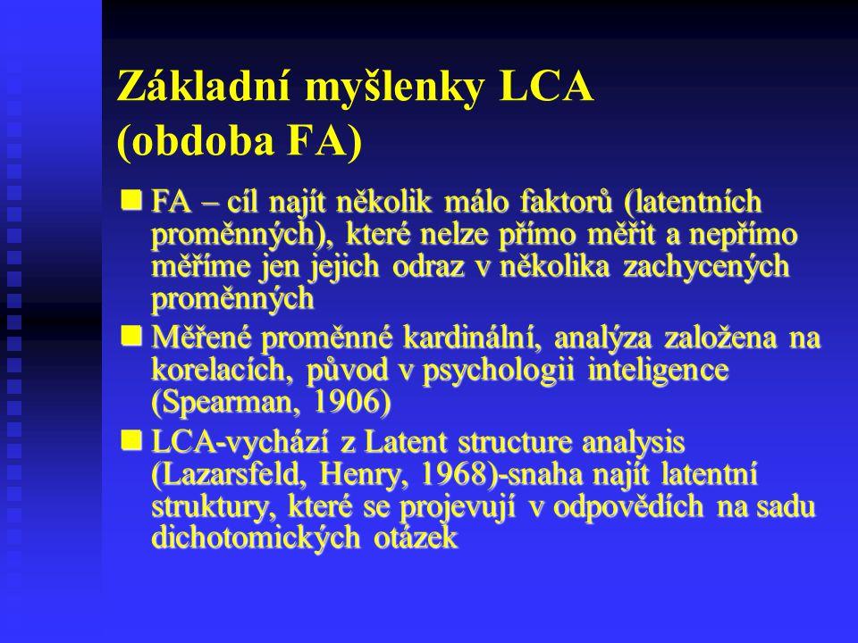 Základní myšlenky LCA (obdoba FA)