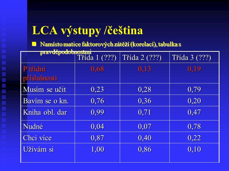 LCA výstupy /čeština Třída 1 ( ) Třída 2 ( ) Třída 3 ( )