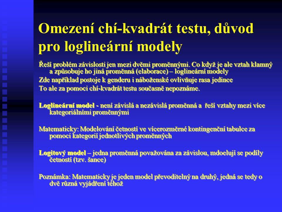 Omezení chí-kvadrát testu, důvod pro loglineární modely