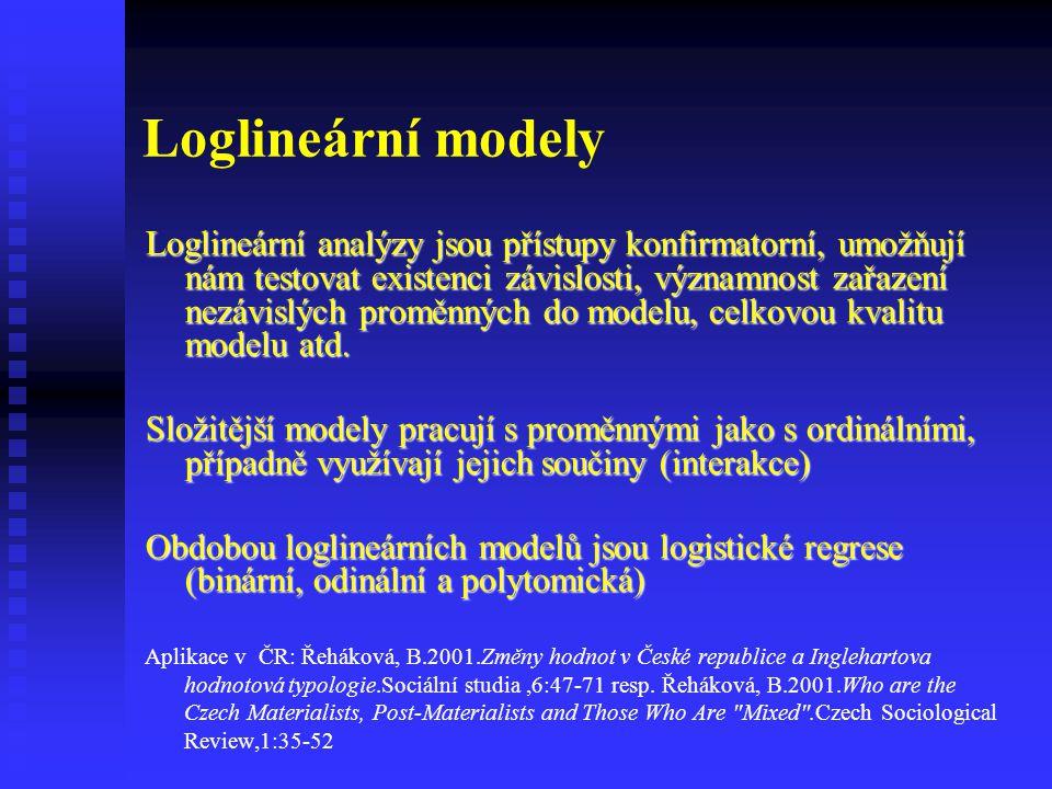 Loglineární modely