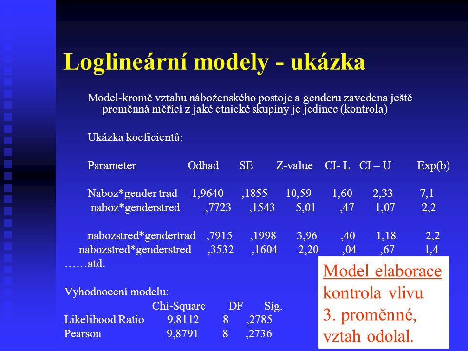 Loglineární modely - ukázka