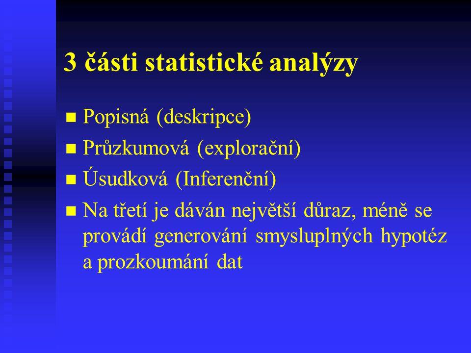 3 části statistické analýzy
