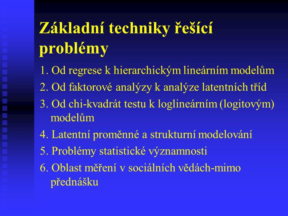 Základní techniky řešící problémy