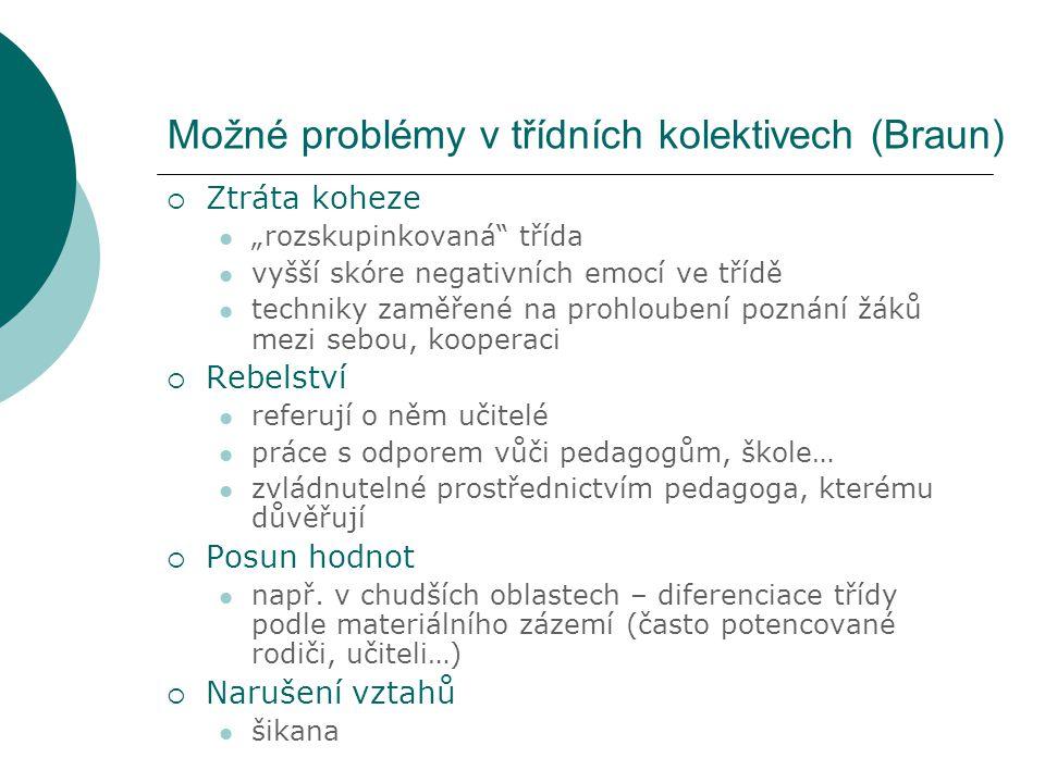 Možné problémy v třídních kolektivech (Braun)