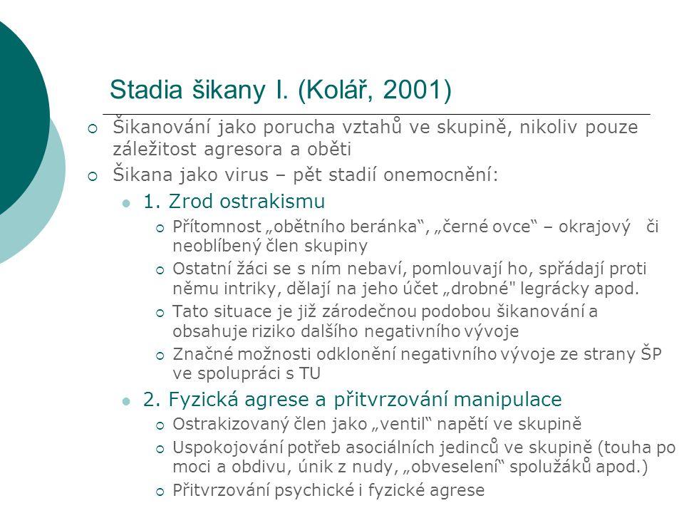 Stadia šikany I. (Kolář, 2001)
