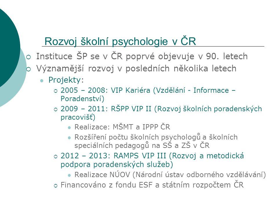 Rozvoj školní psychologie v ČR