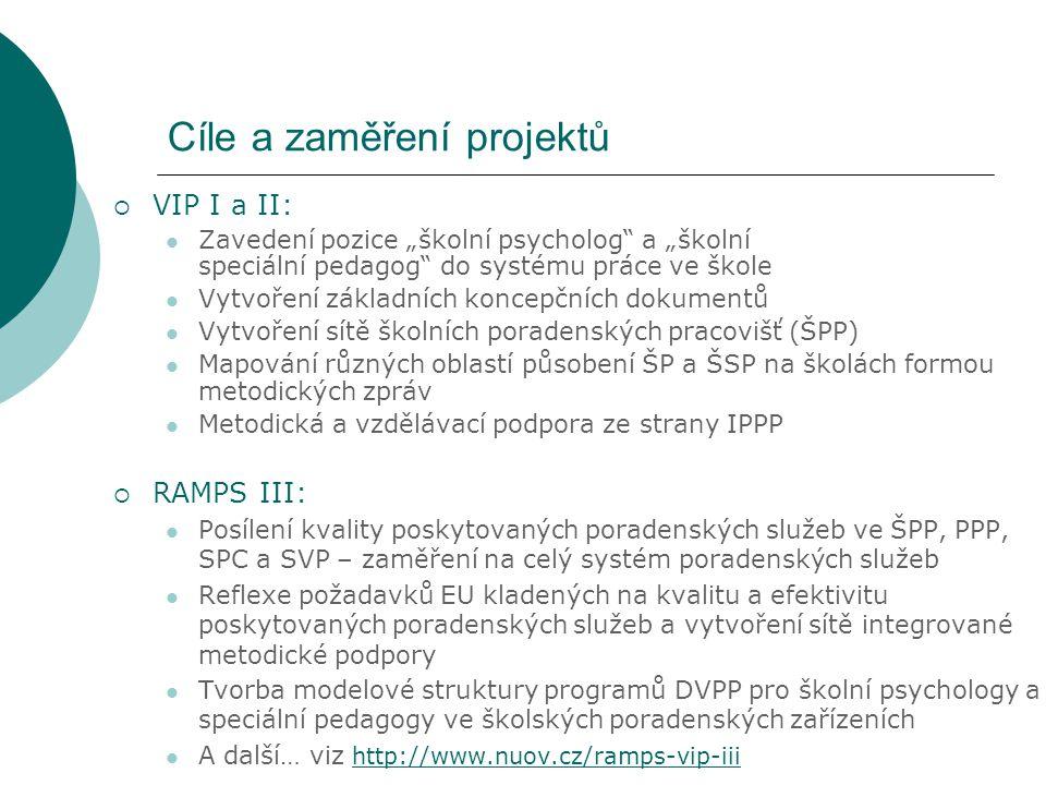 Cíle a zaměření projektů
