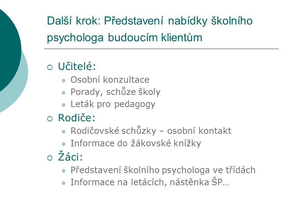 Další krok: Představení nabídky školního psychologa budoucím klientům