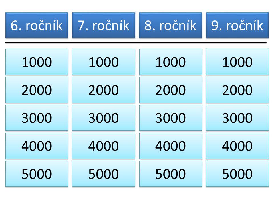 6. ročník 7. ročník. 8. ročník. 9. ročník. 1000. 1000. 1000. 1000. 2000. 2000. 2000. 2000.