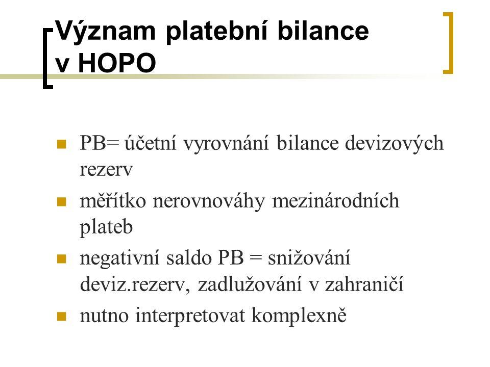 Význam platební bilance v HOPO
