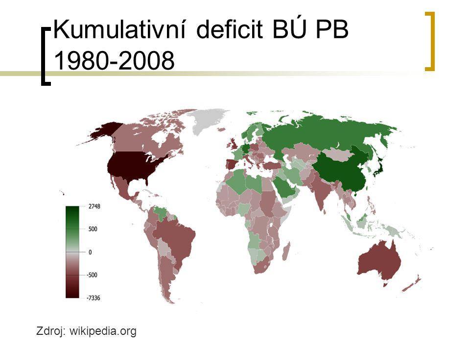 Kumulativní deficit BÚ PB 1980-2008