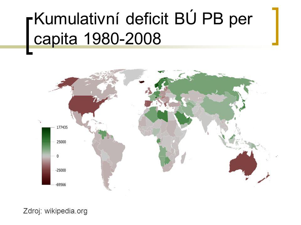 Kumulativní deficit BÚ PB per capita 1980-2008