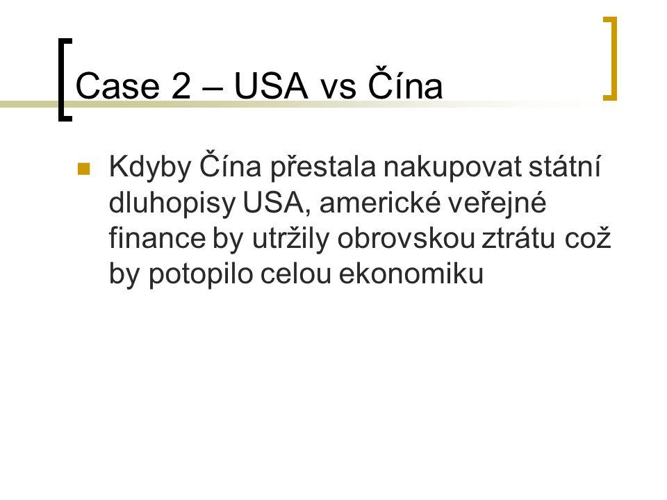 Case 2 – USA vs Čína