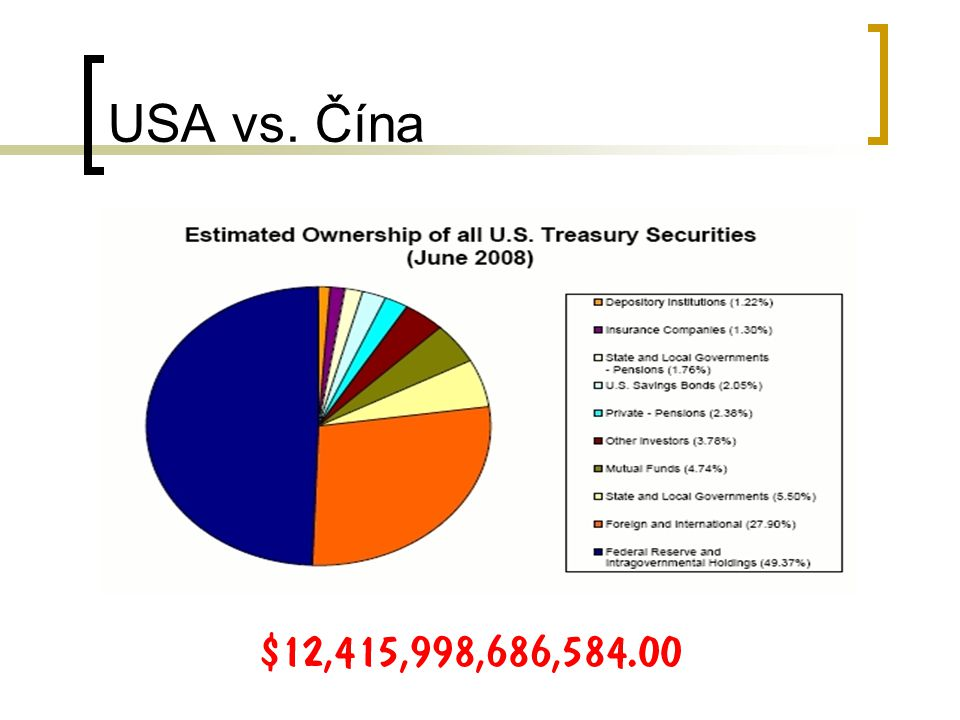 USA vs. Čína