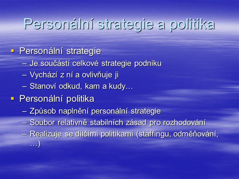 Personální strategie a politika