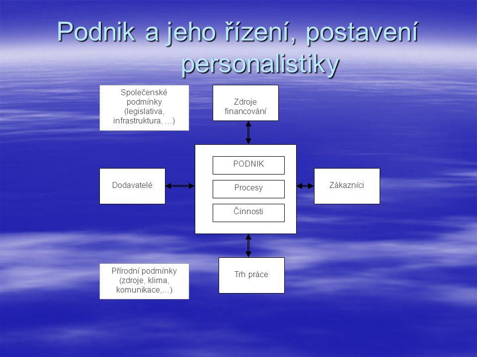 Podnik a jeho řízení, postavení personalistiky