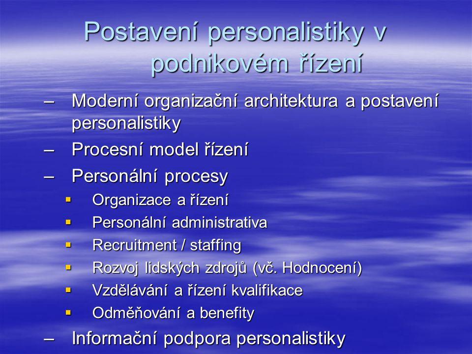 Postavení personalistiky v podnikovém řízení