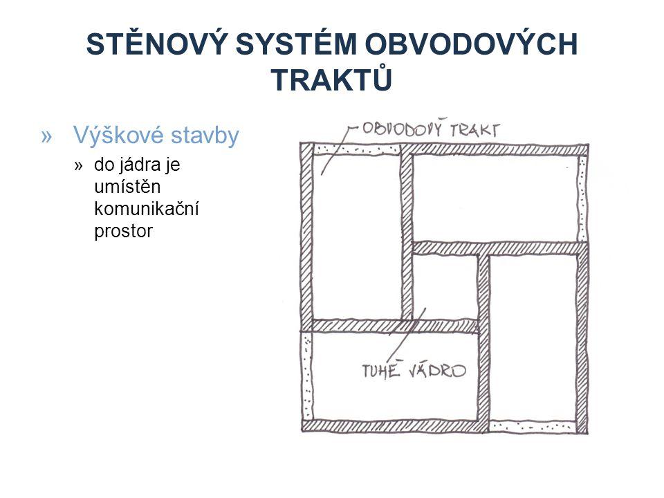 stěnový systém obvodových traktů