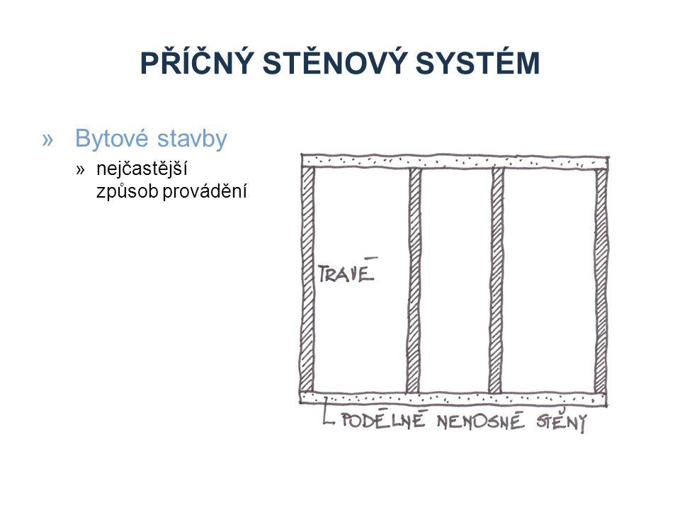 příčný stěnový systém Bytové stavby nejčastější způsob provádění