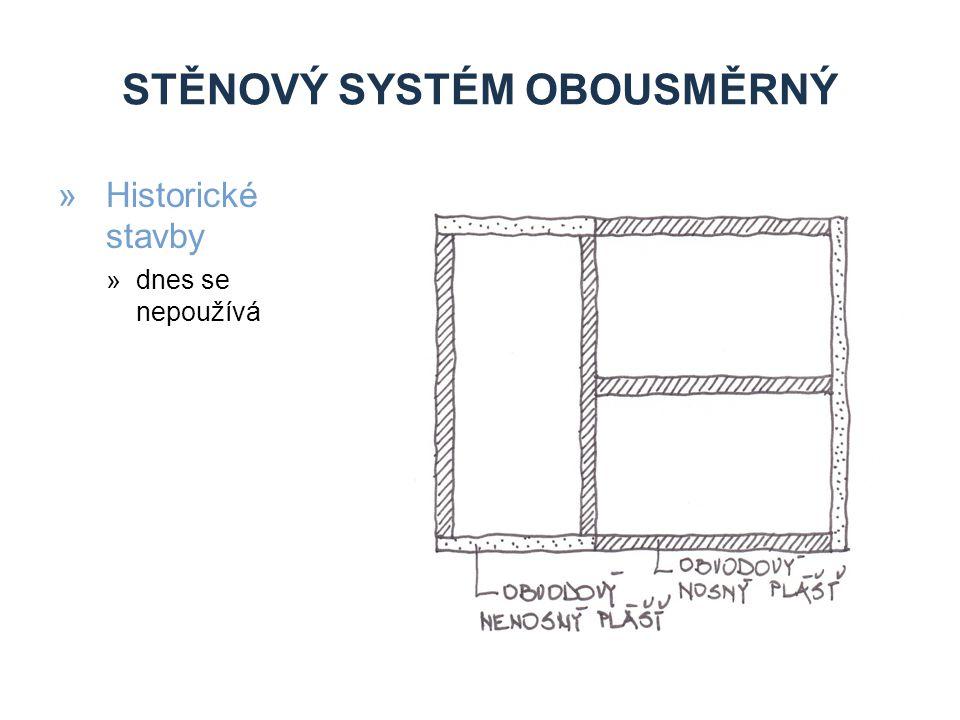 stěnový systém obousměrný