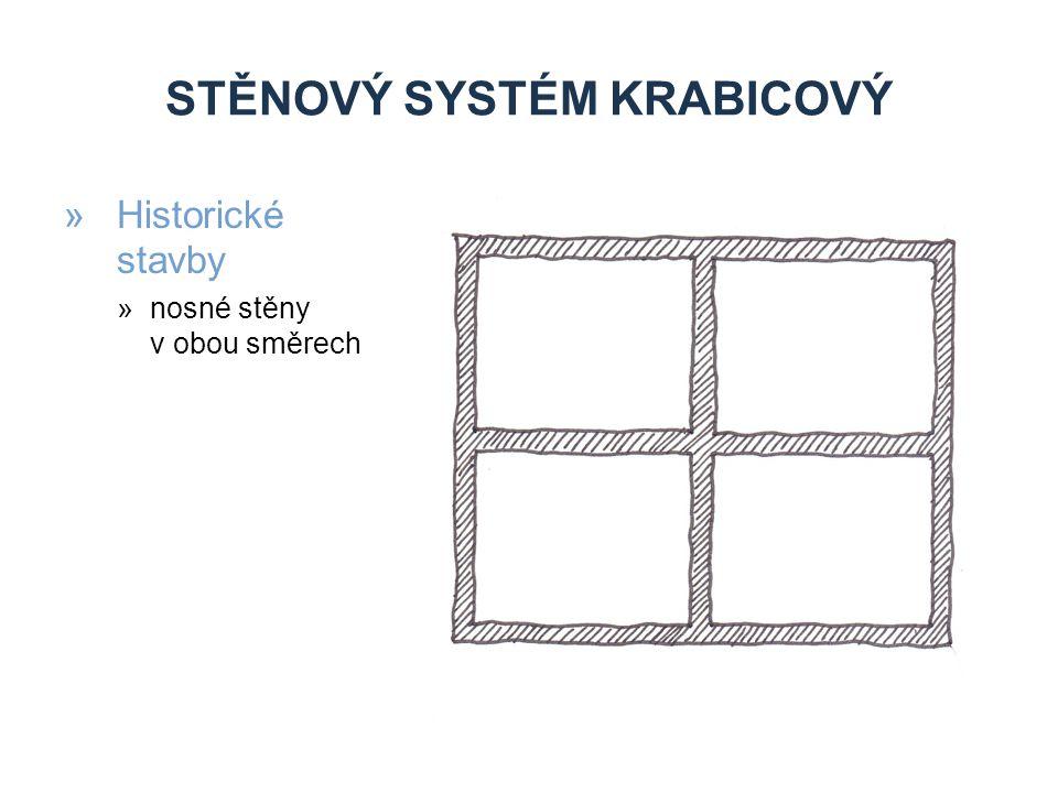 stěnový systém krabicový