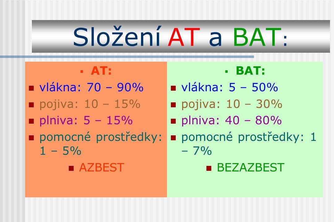 Složení AT a BAT: AT: vlákna: 70 – 90% pojiva: 10 – 15%