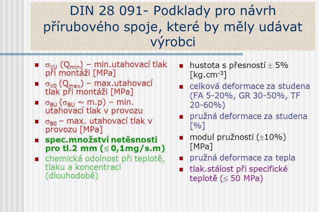 DIN 28 091- Podklady pro návrh přírubového spoje, které by měly udávat výrobci