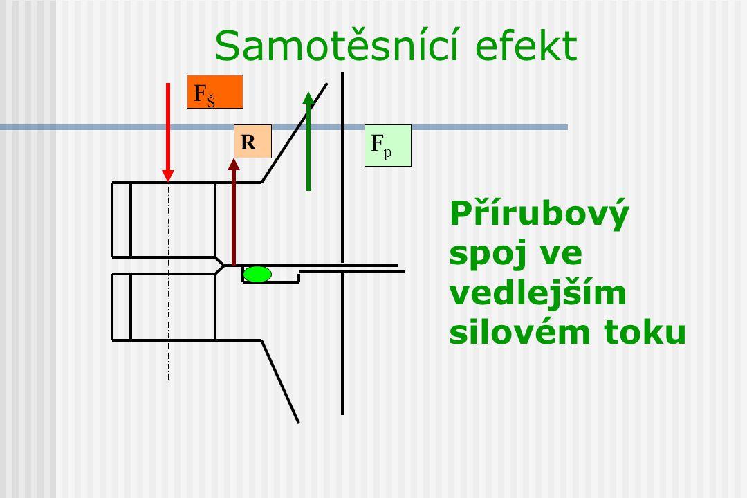 Samotěsnící efekt FŠ R Fp Přírubový spoj ve vedlejším silovém toku