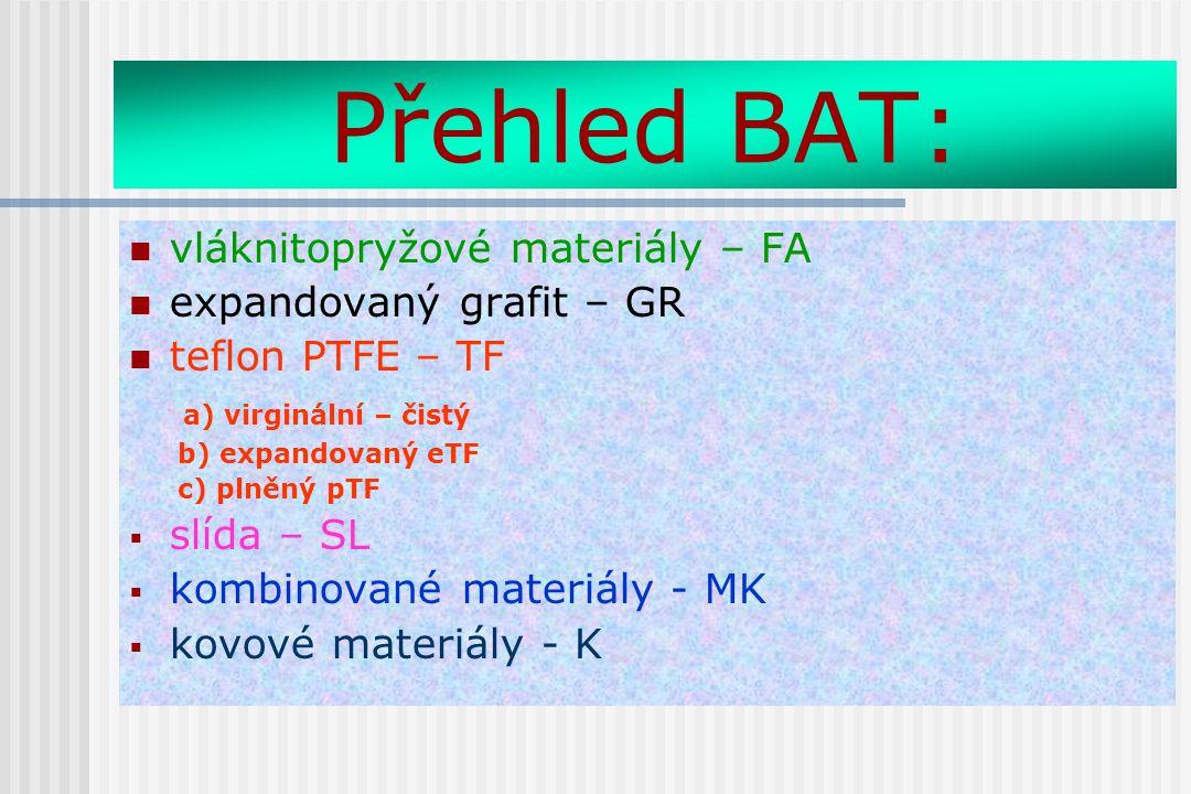 Přehled BAT: vláknitopryžové materiály – FA expandovaný grafit – GR