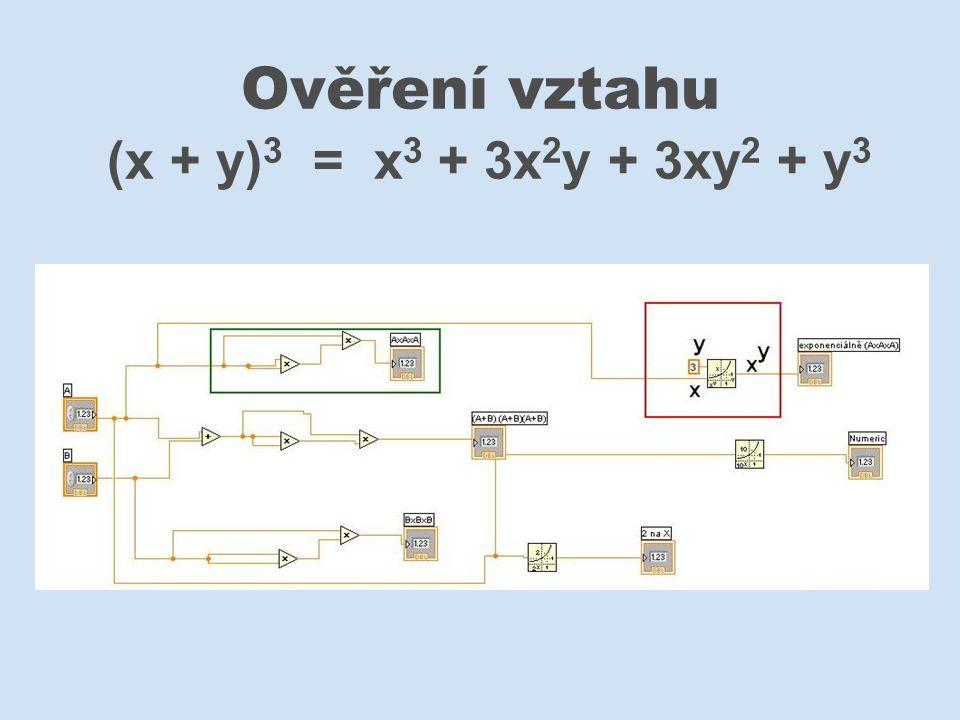 Ověření vztahu (x + y)3 = x3 + 3x2y + 3xy2 + y3