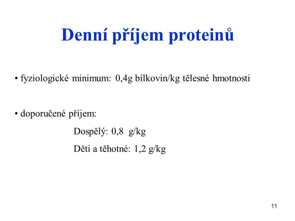 Denní příjem proteinů fyziologické minimum: 0,4g bílkovin/kg tělesné hmotnosti. doporučené příjem: