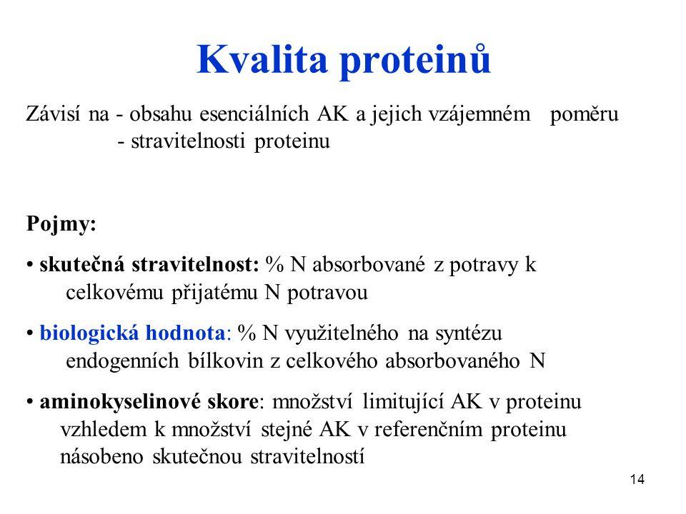 Kvalita proteinů Závisí na - obsahu esenciálních AK a jejich vzájemném poměru. - stravitelnosti proteinu.