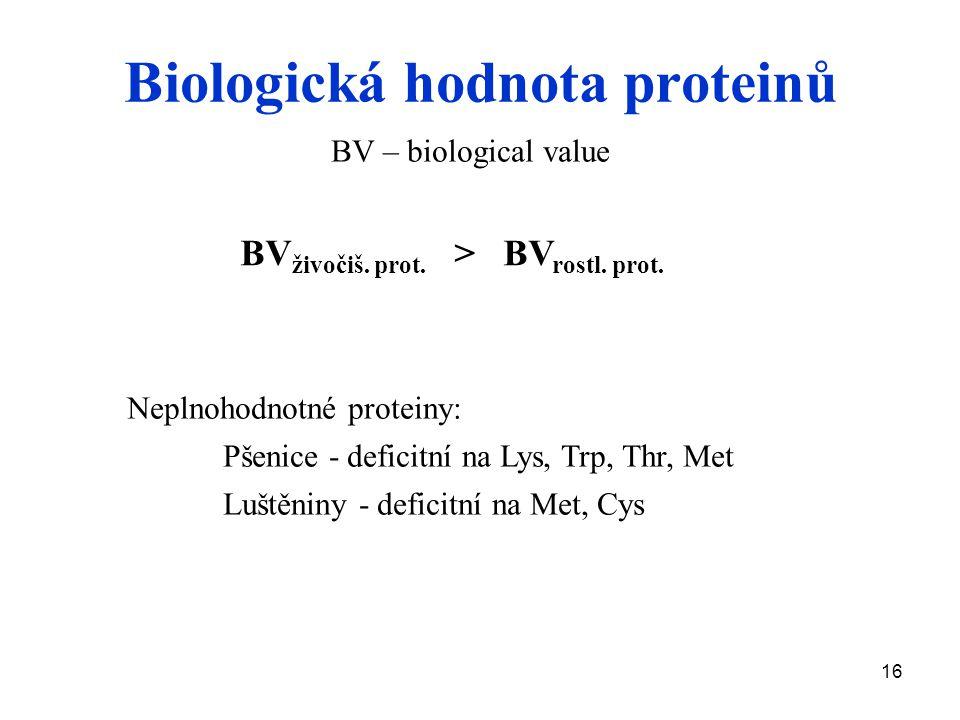 Biologická hodnota proteinů