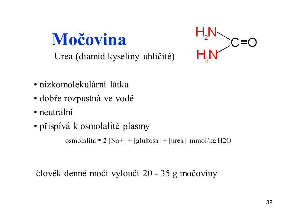 Močovina Urea (diamid kyseliny uhličité) • nízkomolekulární látka