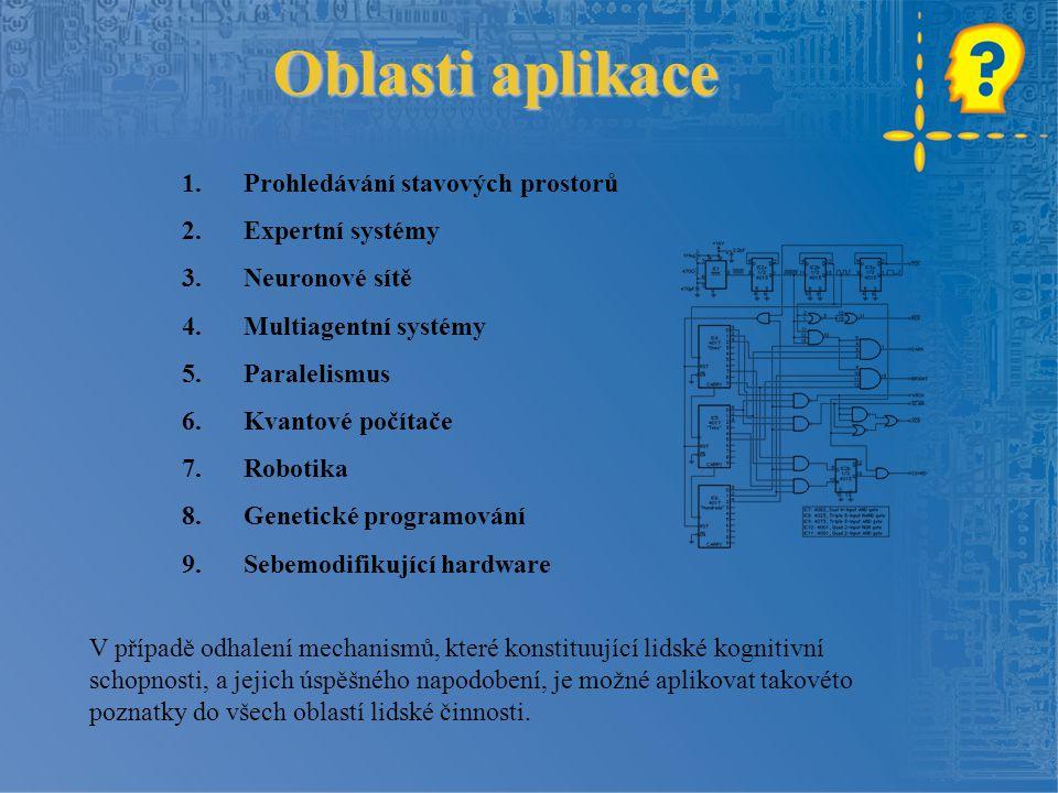 Oblasti aplikace Prohledávání stavových prostorů Expertní systémy